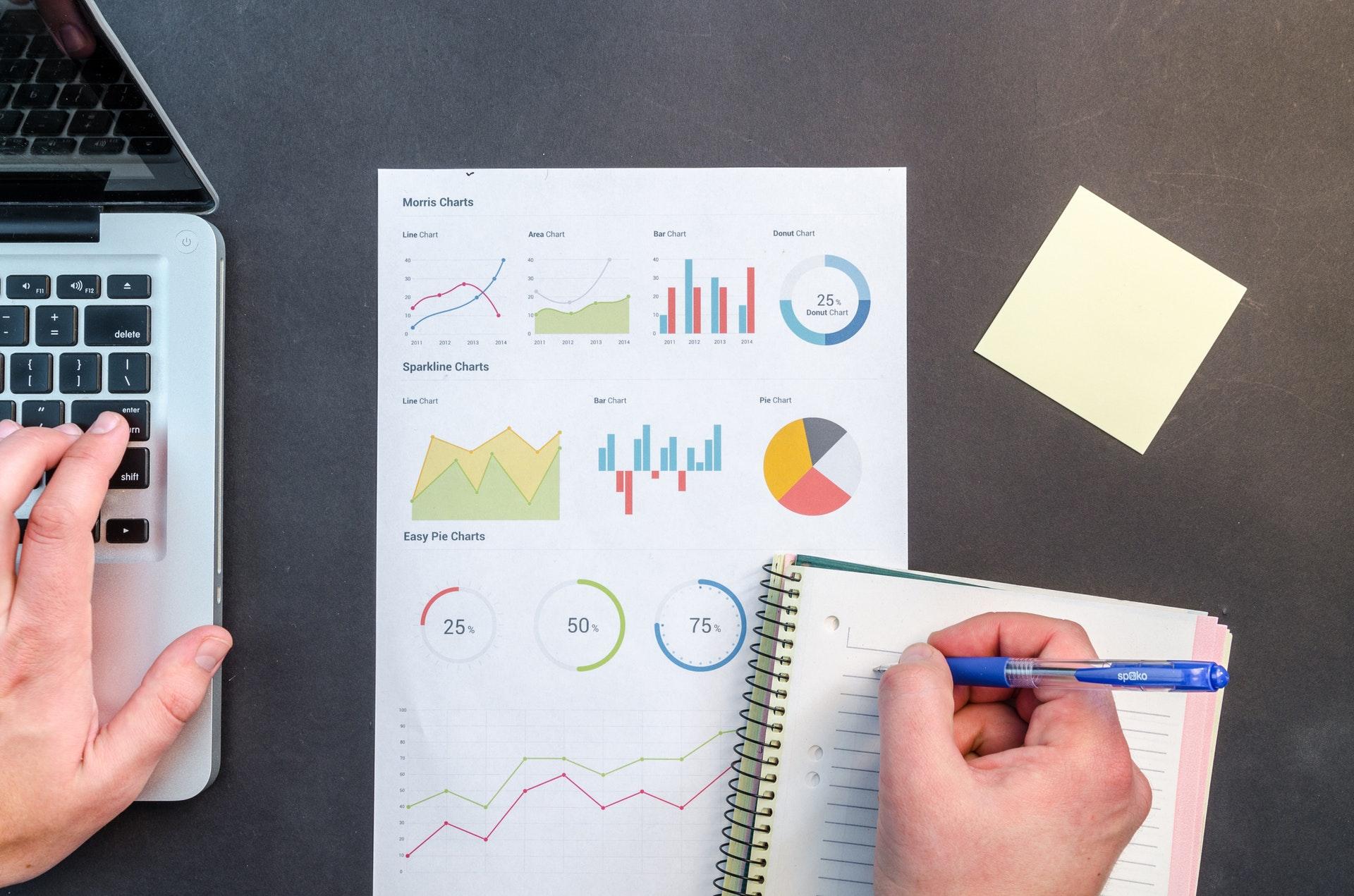 Como funciona a análise de relatórios gerenciais?